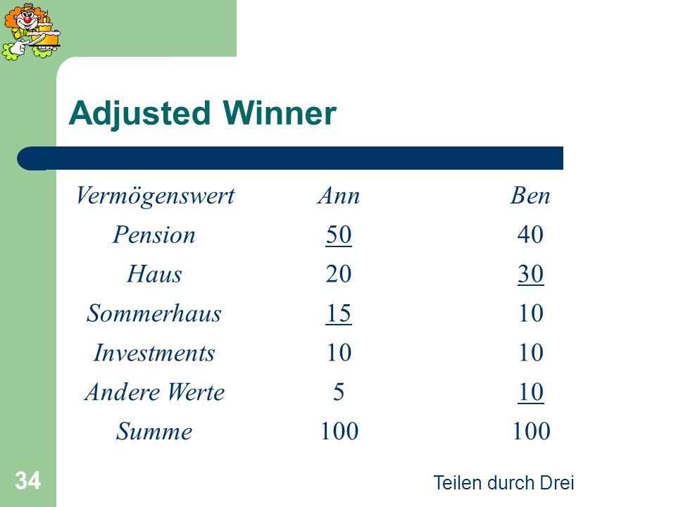 Teilen durch Drei 34 Adjusted Winner VermögenswertAnnBen Pension5040 Haus2030 Sommerhaus1510 Investments10 Andere Werte510 Summe100