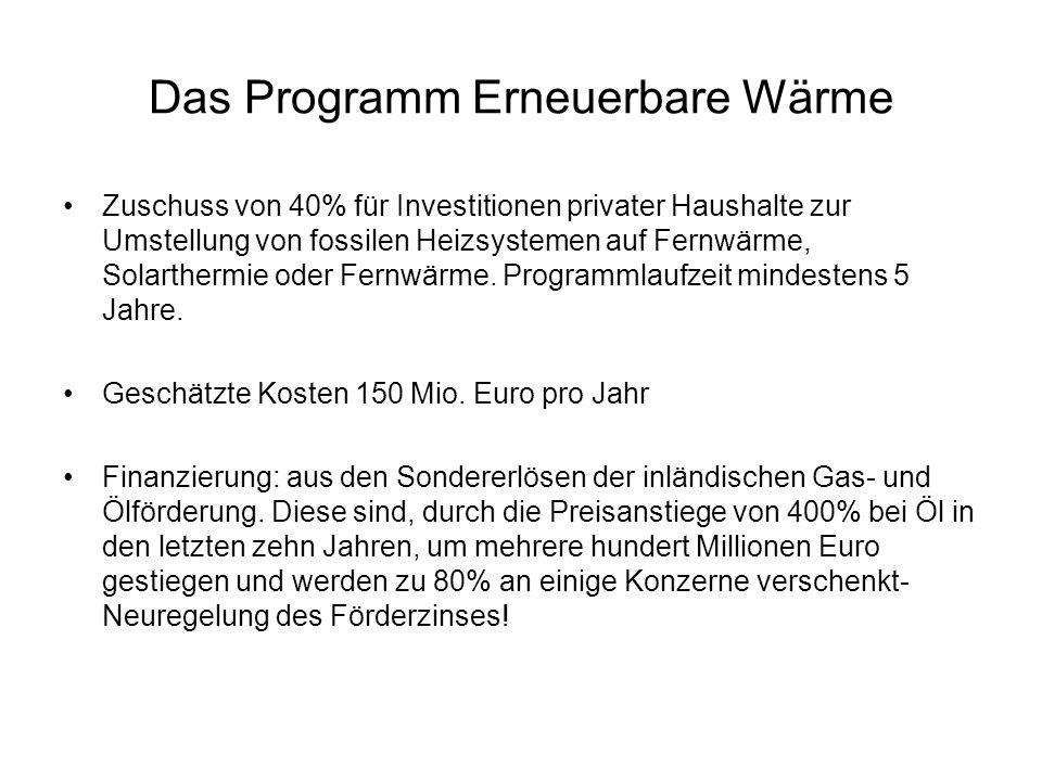 Das Programm Erneuerbare Wärme Zuschuss von 40% für Investitionen privater Haushalte zur Umstellung von fossilen Heizsystemen auf Fernwärme, Solarthermie oder Fernwärme.