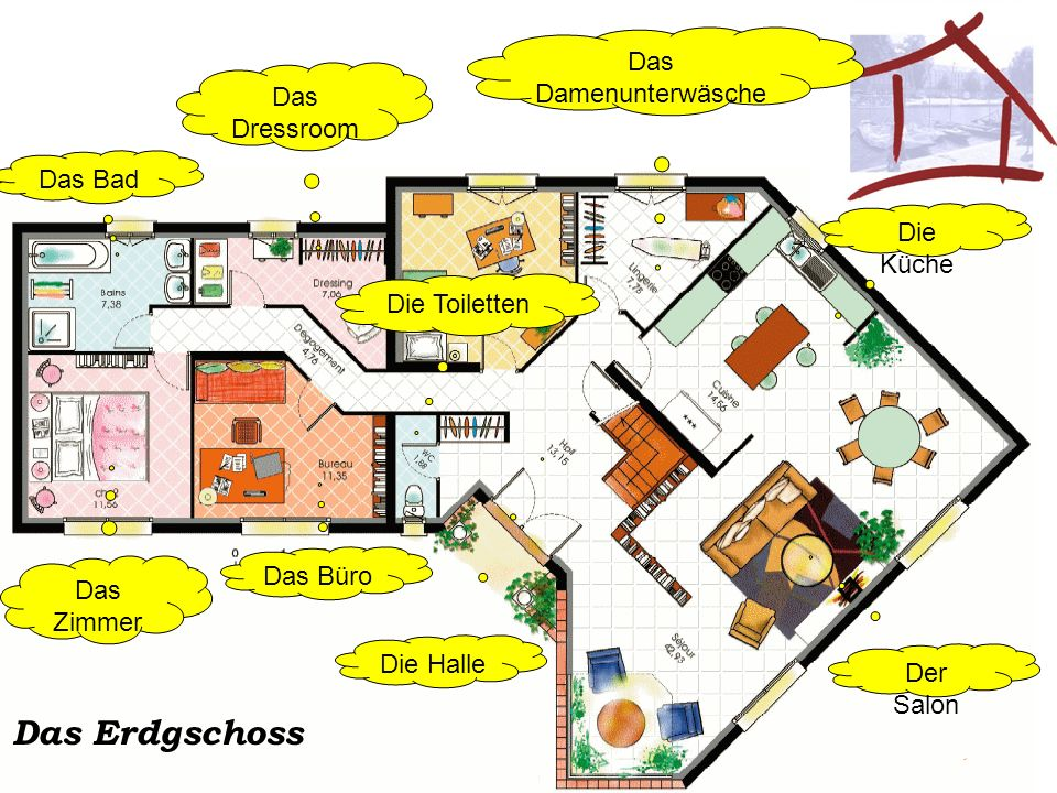 Das Erdgschoss Das Bad Das Dressroom Das Zimmer Das Büro Die Halle Der Salon Die Küche Das Damenunterwäsche Die Toiletten