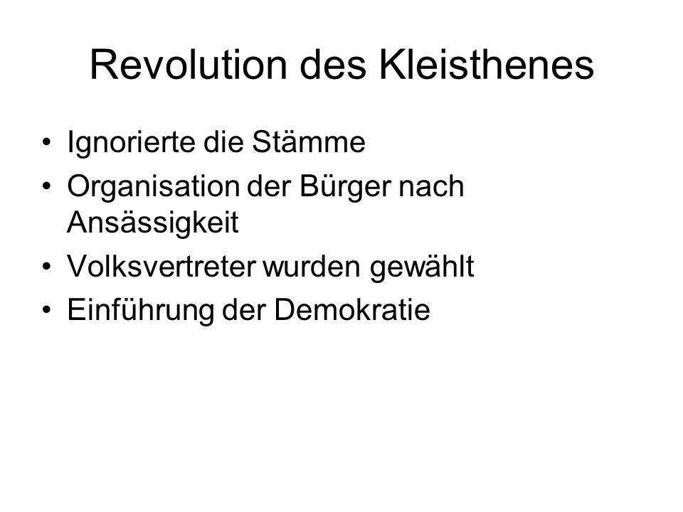 Revolution des Kleisthenes Ignorierte die Stämme Organisation der Bürger nach Ansässigkeit Volksvertreter wurden gewählt Einführung der Demokratie