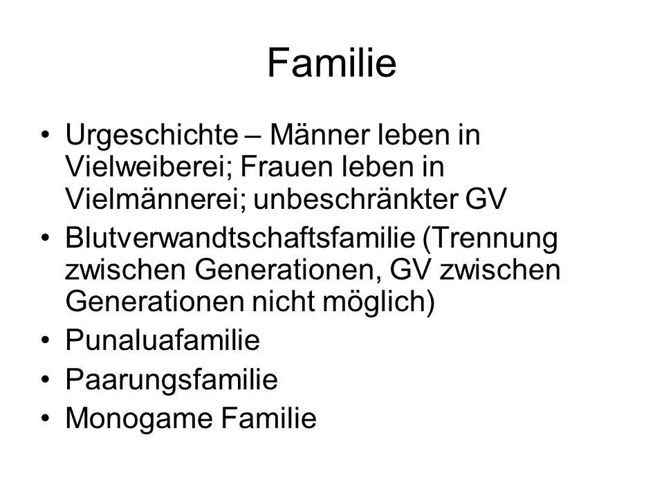 Familie Urgeschichte – Männer leben in Vielweiberei; Frauen leben in Vielmännerei; unbeschränkter GV Blutverwandtschaftsfamilie (Trennung zwischen Gen