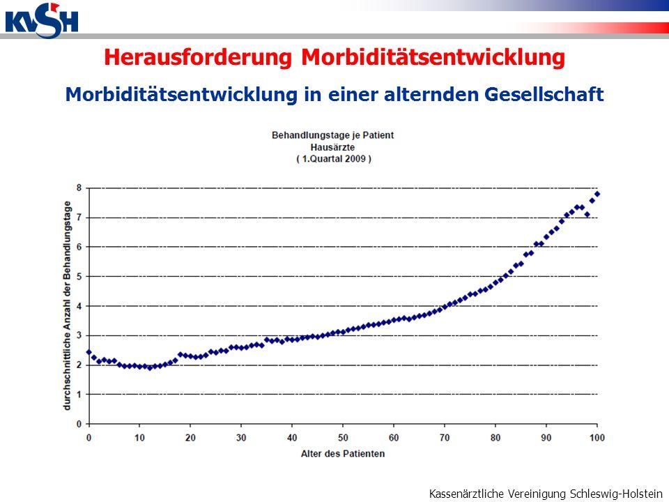 Kassenärztliche Vereinigung Schleswig-Holstein Morbiditätsentwicklung in einer alternden Gesellschaft Herausforderung Morbiditätsentwicklung