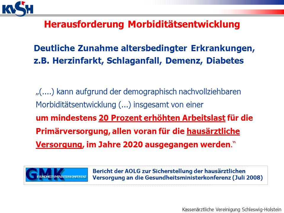 Kassenärztliche Vereinigung Schleswig-Holstein Herausforderung Morbiditätsentwicklung Deutliche Zunahme altersbedingter Erkrankungen, z.B.
