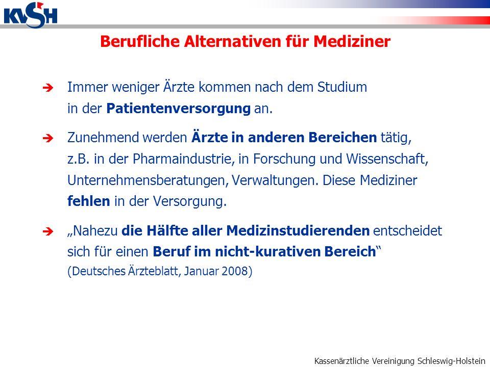 Kassenärztliche Vereinigung Schleswig-Holstein Berufliche Alternativen für Mediziner Immer weniger Ärzte kommen nach dem Studium in der Patientenversorgung an.