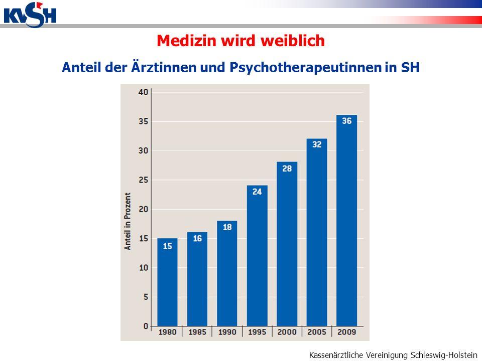 Kassenärztliche Vereinigung Schleswig-Holstein Medizin wird weiblich Anteil der Ärztinnen und Psychotherapeutinnen in SH