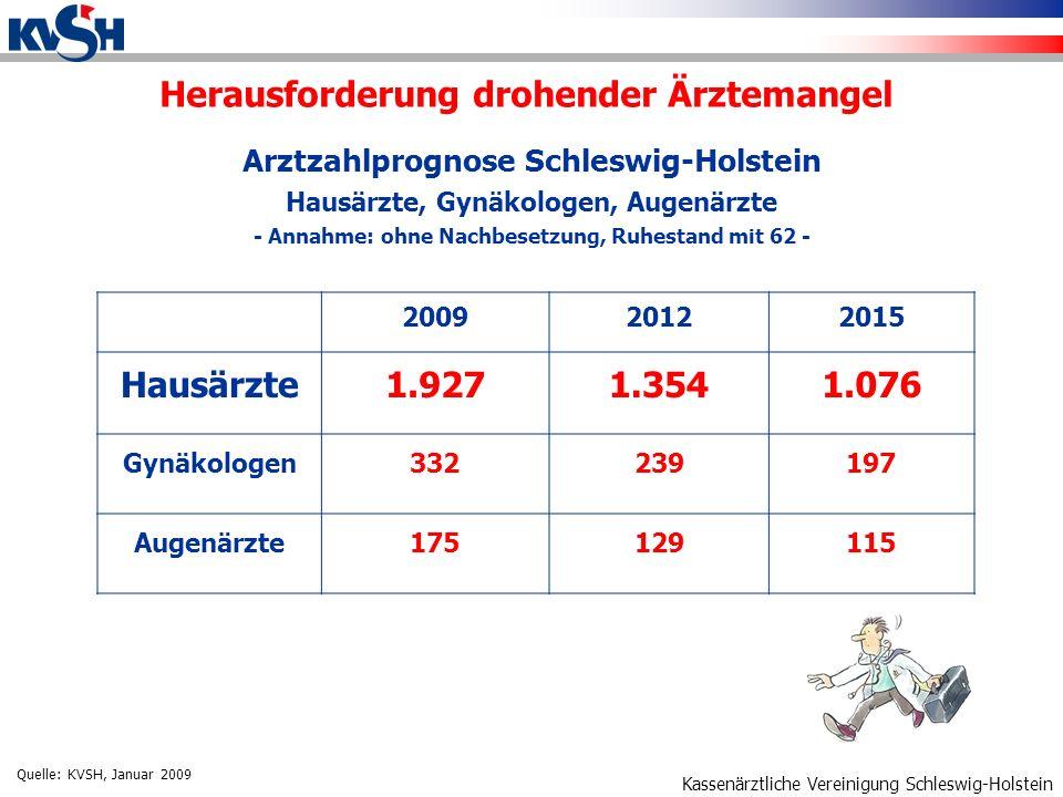 Kassenärztliche Vereinigung Schleswig-Holstein Die Verteilung der Chirurgen in Ostholstein Nach der derzeitigen Bedarfsplanungs-Richtline hat die KVSH keine Möglichkeit, die regionale Verteilung der Ärzte im Planungsbereich zu steuern!
