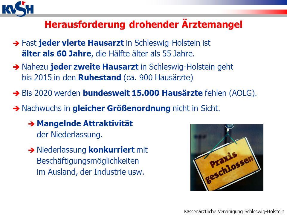 Kassenärztliche Vereinigung Schleswig-Holstein Herausforderung drohender Ärztemangel Fast jeder vierte Hausarzt in Schleswig-Holstein ist älter als 60 Jahre, die Hälfte älter als 55 Jahre.