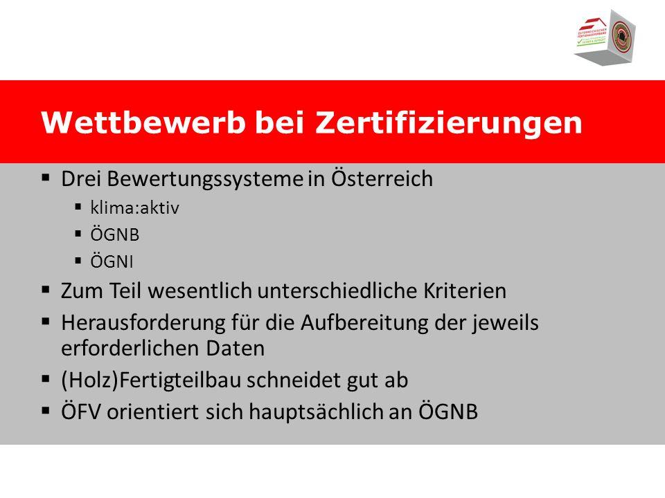 Wettbewerb bei Zertifizierungen Drei Bewertungssysteme in Österreich klima:aktiv ÖGNB ÖGNI Zum Teil wesentlich unterschiedliche Kriterien Herausforderung für die Aufbereitung der jeweils erforderlichen Daten (Holz)Fertigteilbau schneidet gut ab ÖFV orientiert sich hauptsächlich an ÖGNB