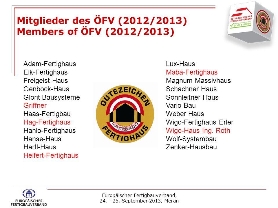Entwicklung ÖFV-Mitglieder 2010 20112012