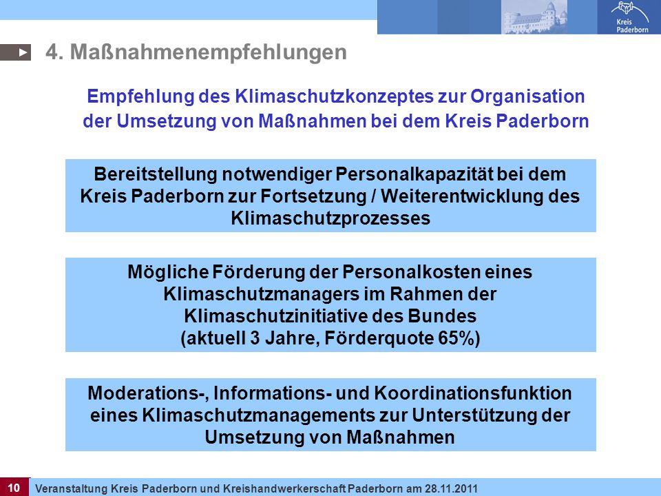 10 Veranstaltung Kreis Paderborn und Kreishandwerkerschaft Paderborn am 28.11.2011 10 4. Maßnahmenempfehlungen Empfehlung des Klimaschutzkonzeptes zur