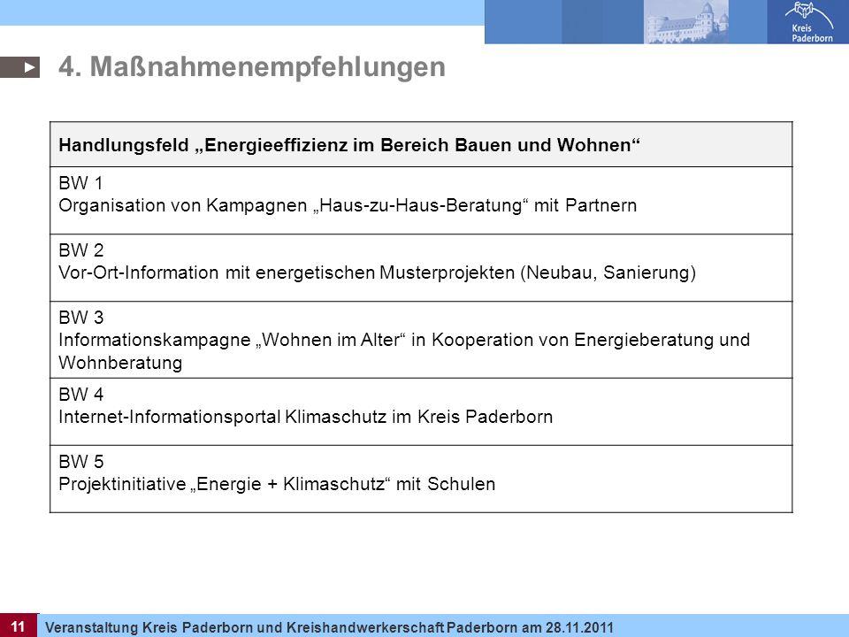 11 Veranstaltung Kreis Paderborn und Kreishandwerkerschaft Paderborn am 28.11.2011 11 Handlungsfeld Energieeffizienz im Bereich Bauen und Wohnen BW 1