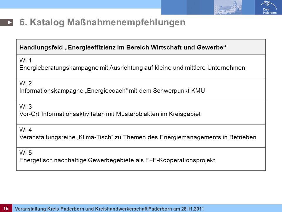 15 Veranstaltung Kreis Paderborn und Kreishandwerkerschaft Paderborn am 28.11.2011 15 6. Katalog Maßnahmenempfehlungen Handlungsfeld Energieeffizienz