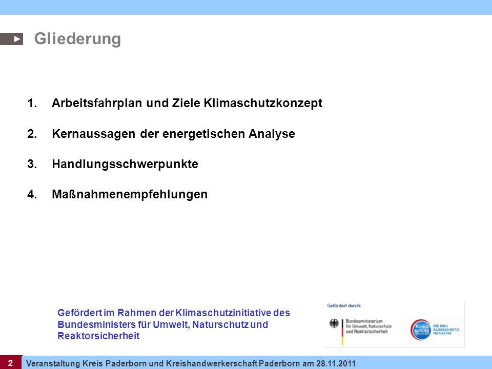 2 Veranstaltung Kreis Paderborn und Kreishandwerkerschaft Paderborn am 28.11.2011 2 Gliederung 1.Arbeitsfahrplan und Ziele Klimaschutzkonzept 2.Kernau