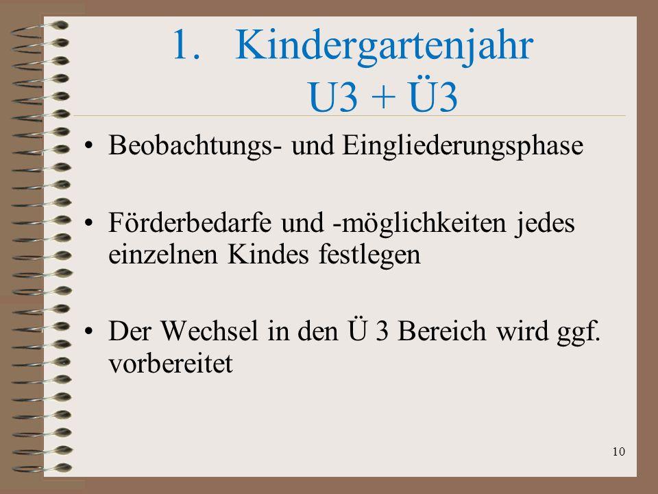 1.Kindergartenjahr U3 + Ü3 Beobachtungs- und Eingliederungsphase Förderbedarfe und -möglichkeiten jedes einzelnen Kindes festlegen Der Wechsel in den