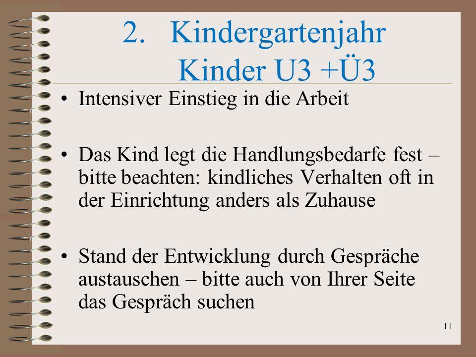 2.Kindergartenjahr Kinder U3 +Ü3 Intensiver Einstieg in die Arbeit Das Kind legt die Handlungsbedarfe fest – bitte beachten: kindliches Verhalten oft