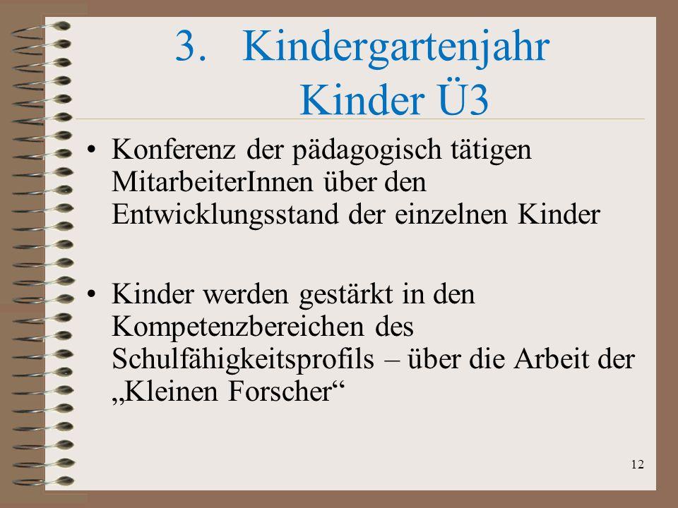 3.Kindergartenjahr Kinder Ü3 Konferenz der pädagogisch tätigen MitarbeiterInnen über den Entwicklungsstand der einzelnen Kinder Kinder werden gestärkt