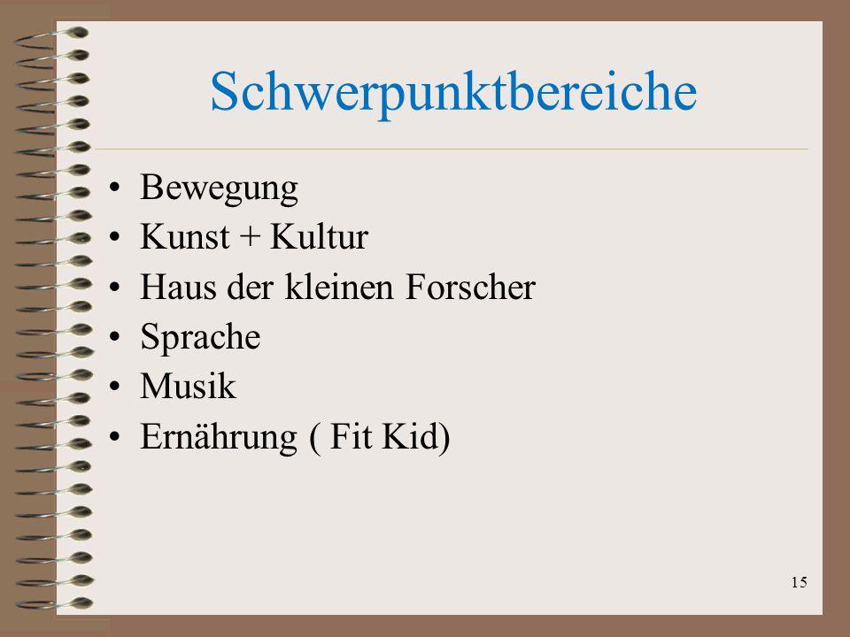 Schwerpunktbereiche Bewegung Kunst + Kultur Haus der kleinen Forscher Sprache Musik Ernährung ( Fit Kid) 15