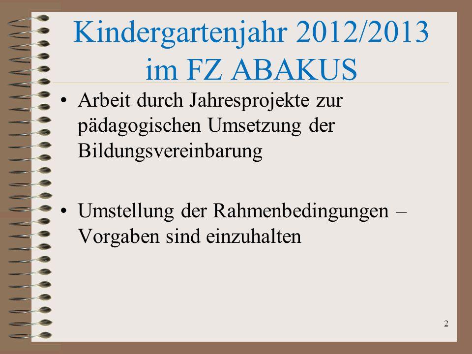 Kindergartenjahr 2012/2013 im FZ ABAKUS Arbeit durch Jahresprojekte zur pädagogischen Umsetzung der Bildungsvereinbarung Umstellung der Rahmenbedingun
