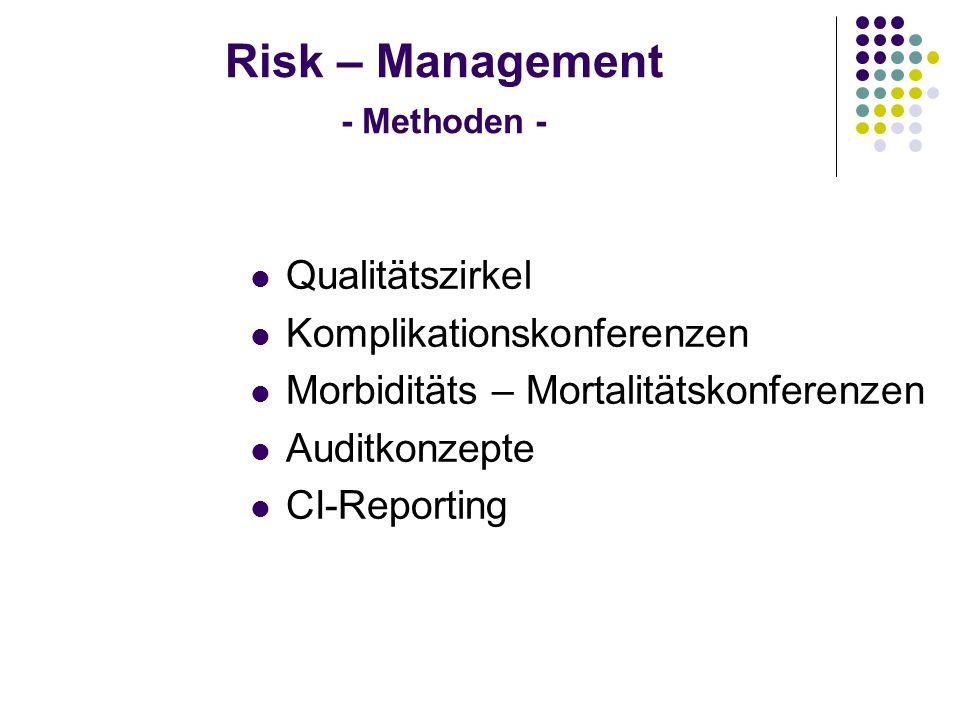 Risk – Management - Methoden - Qualitätszirkel Komplikationskonferenzen Morbiditäts – Mortalitätskonferenzen Auditkonzepte CI-Reporting