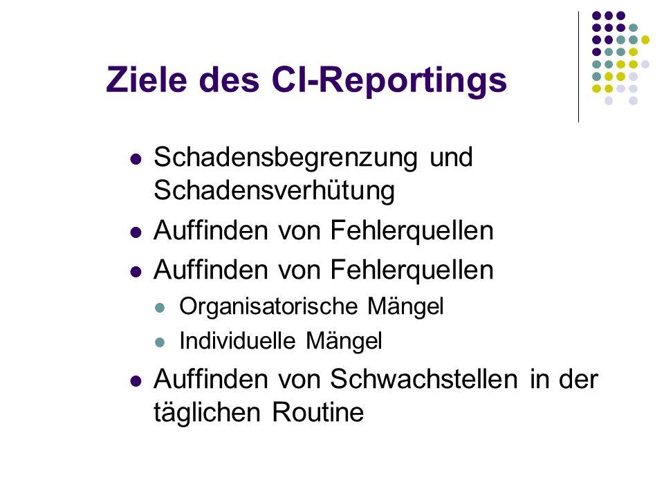Ziele des CI-Reportings Schadensbegrenzung und Schadensverhütung Auffinden von Fehlerquellen Organisatorische Mängel Individuelle Mängel Auffinden von