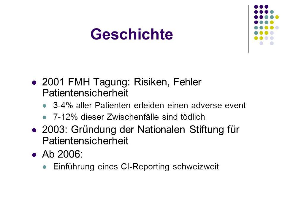 Geschichte 2001 FMH Tagung: Risiken, Fehler Patientensicherheit 3-4% aller Patienten erleiden einen adverse event 7-12% dieser Zwischenfälle sind tödl