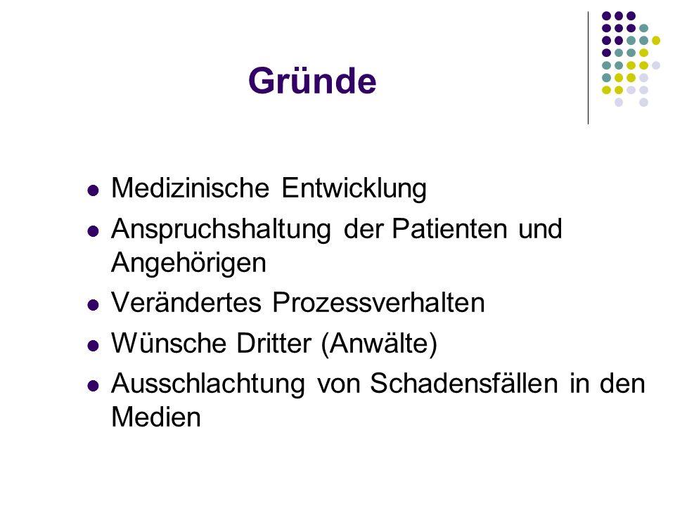 Unfall mit Verletzungsfolge - die einzelnen Items - O-Haus Im Belastungsurlaub gestürzt (F33.2) Stolpersturz über Türschwelle (F33.2) Pat.