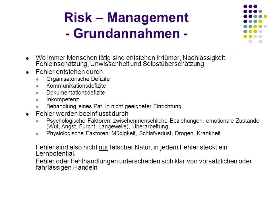 Risk – Management - Grundannahmen - Wo immer Menschen tätig sind entstehen Irrtümer, Nachlässigkeit, Fehleinschätzung, Unwissenheit und Selbstüberschä