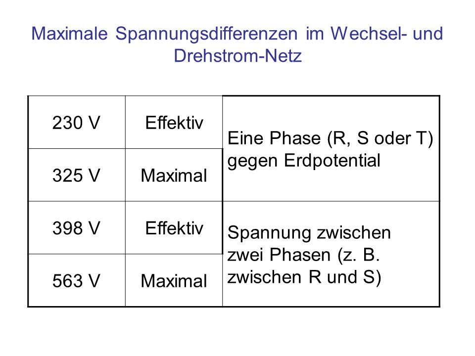 Maximale Spannungsdifferenzen im Wechsel- und Drehstrom-Netz 230 VEffektiv Eine Phase (R, S oder T) gegen Erdpotential 325 VMaximal 398 VEffektiv Span