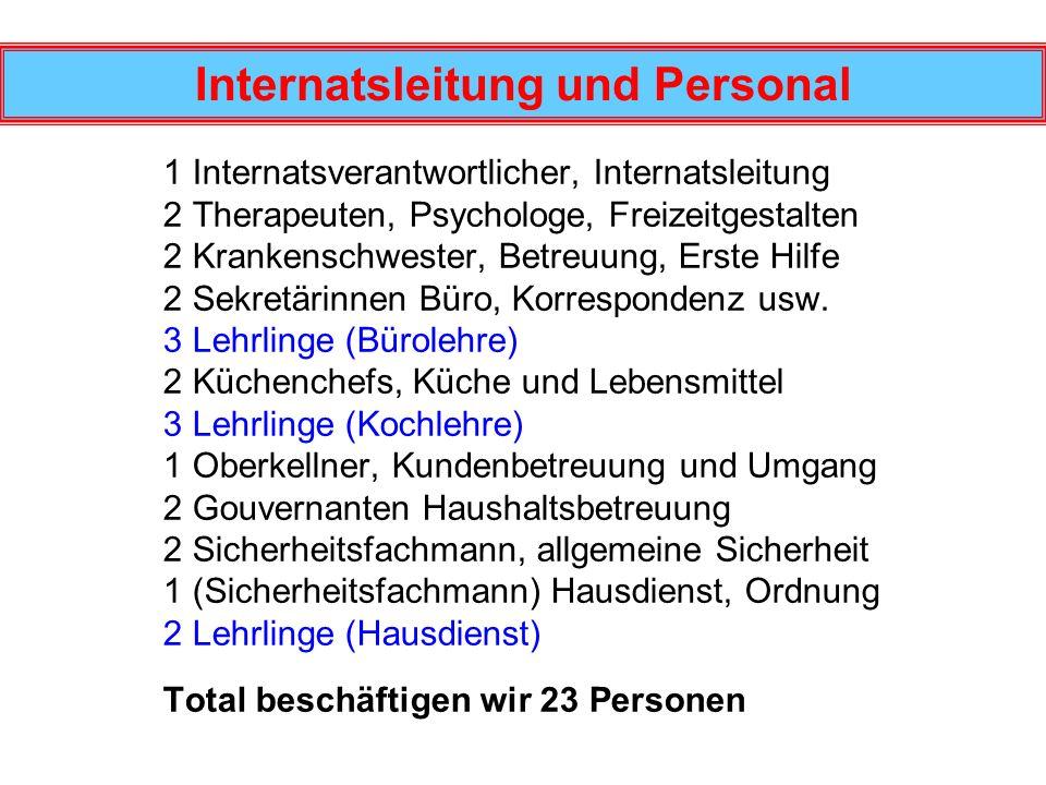 Internatsleitung und Personal 1 Internatsverantwortlicher, Internatsleitung 2 Therapeuten, Psychologe, Freizeitgestalten 2 Krankenschwester, Betreuung