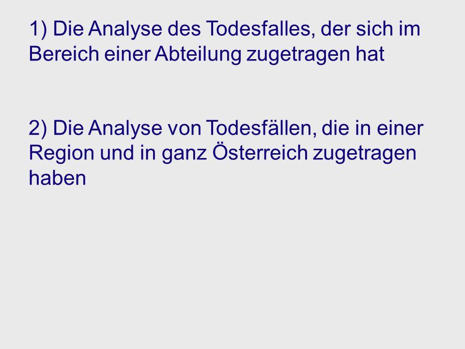 1) Die Analyse des Todesfalles, der sich im Bereich einer Abteilung zugetragen hat 2) Die Analyse von Todesfällen, die in einer Region und in ganz Österreich zugetragen haben