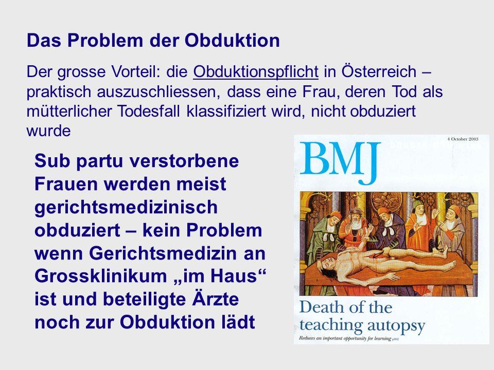 Das Problem der Obduktion Der grosse Vorteil: die Obduktionspflicht in Österreich – praktisch auszuschliessen, dass eine Frau, deren Tod als mütterlicher Todesfall klassifiziert wird, nicht obduziert wurde Sub partu verstorbene Frauen werden meist gerichtsmedizinisch obduziert – kein Problem wenn Gerichtsmedizin an Grossklinikum im Haus ist und beteiligte Ärzte noch zur Obduktion lädt
