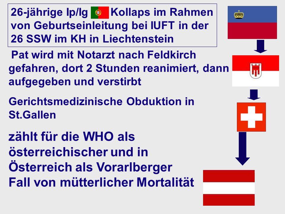 Pat wird mit Notarzt nach Feldkirch gefahren, dort 2 Stunden reanimiert, dann aufgegeben und verstirbt Gerichtsmedizinische Obduktion in St.Gallen zählt für die WHO als österreichischer und in Österreich als Vorarlberger Fall von mütterlicher Mortalität 26-jährige Ip/Ig Kollaps im Rahmen von Geburtseinleitung bei IUFT in der 26 SSW im KH in Liechtenstein