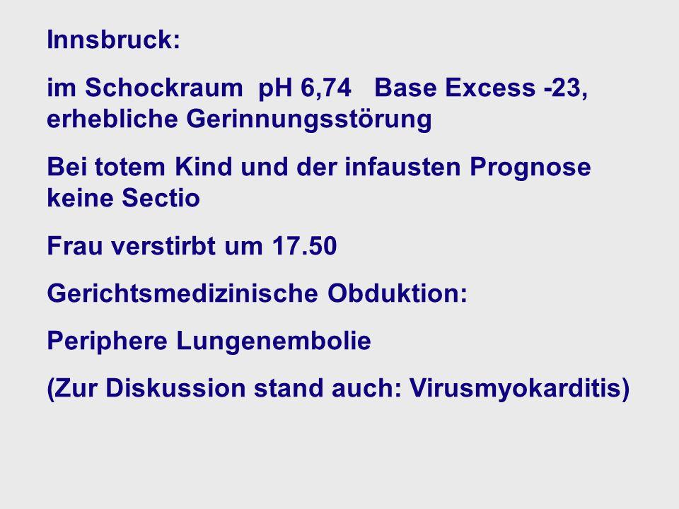Innsbruck: im Schockraum pH 6,74 Base Excess -23, erhebliche Gerinnungsstörung Bei totem Kind und der infausten Prognose keine Sectio Frau verstirbt um 17.50 Gerichtsmedizinische Obduktion: Periphere Lungenembolie (Zur Diskussion stand auch: Virusmyokarditis)