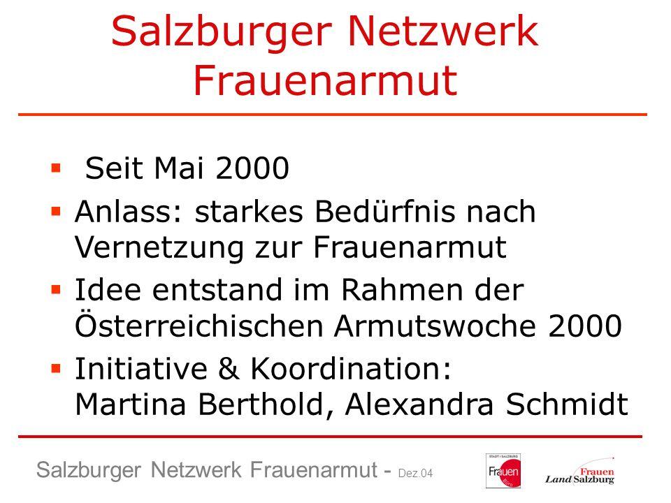 Salzburger Netzwerk Frauenarmut - Dez.04 Salzburger Netzwerk Frauenarmut Seit Mai 2000 Anlass: starkes Bedürfnis nach Vernetzung zur Frauenarmut Idee