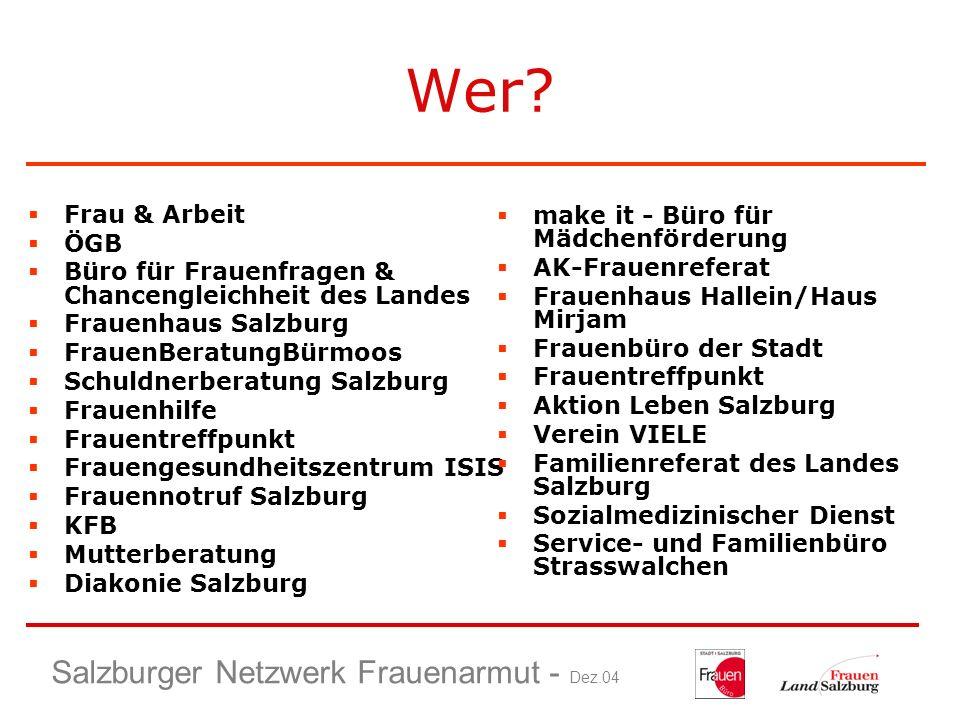 Salzburger Netzwerk Frauenarmut - Dez.04 Wer? Frau & Arbeit ÖGB Büro für Frauenfragen & Chancengleichheit des Landes Frauenhaus Salzburg FrauenBeratun