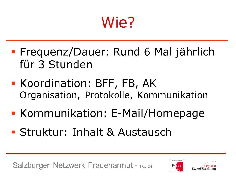 Salzburger Netzwerk Frauenarmut - Dez.04 Wie? Frequenz/Dauer: Rund 6 Mal jährlich für 3 Stunden Koordination: BFF, FB, AK Organisation, Protokolle, Ko