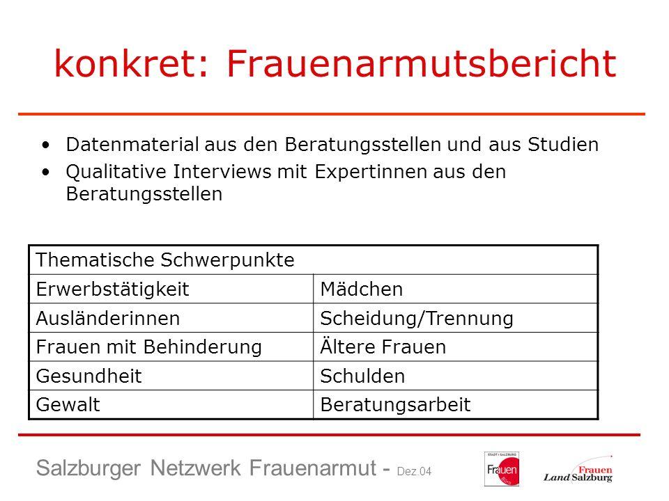 Salzburger Netzwerk Frauenarmut - Dez.04 konkret: Frauenarmutsbericht Datenmaterial aus den Beratungsstellen und aus Studien Qualitative Interviews mi