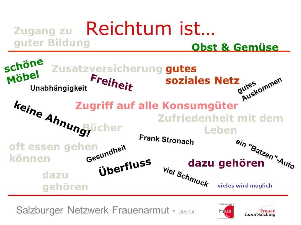 Salzburger Netzwerk Frauenarmut - Dez.04 Reichtum ist… Zugriff auf alle Konsumgüter Obst & Gemüse oft essen gehen können vieles wird möglich Zufrieden