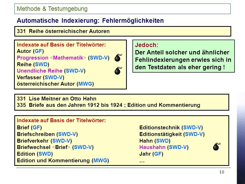 10 Indexate auf Basis der Titelwörter: Brief (GF)Editionstechnik (SWD-V) Briefschreiben (SWD-V)Editionstätigkeit (SWD-V) Briefverkehr (SWD-V)Hahn (SWD) Briefwechsel (SWD-V)Haushahn (SWD-V) Edition (SWD)Jahr (GF) Edition und Kommentierung (MWG)… Indexate auf Basis der Titelwörter: Autor (GF) Progression (SWD-V) Reihe (SWD) Unendliche Reihe (SWD-V) Verfasser (SWD-V) österreichischer Autor (MWG) Methode & Testumgebung Automatische Indexierung: Fehlermöglichkeiten 331 Reihe österreichischer Autoren Indexate auf Basis der Titelwörter: Autor (GF) Progression (SWD-V) Reihe (SWD) Unendliche Reihe (SWD-V) Verfasser (SWD-V) österreichischer Autor (MWG) 331 Lise Meitner an Otto Hahn 335 Briefe aus den Jahren 1912 bis 1924 ; Edition und Kommentierung Indexate auf Basis der Titelwörter: Brief (GF)Editionstechnik (SWD-V) Briefschreiben (SWD-V)Editionstätigkeit (SWD-V) Briefverkehr (SWD-V)Hahn (SWD) Briefwechsel (SWD-V)Haushahn (SWD-V) Edition (SWD)Jahr (GF) Edition und Kommentierung (MWG)… Jedoch: Der Anteil solcher und ähnlicher Fehlindexierungen erwies sich in den Testdaten als eher gering !