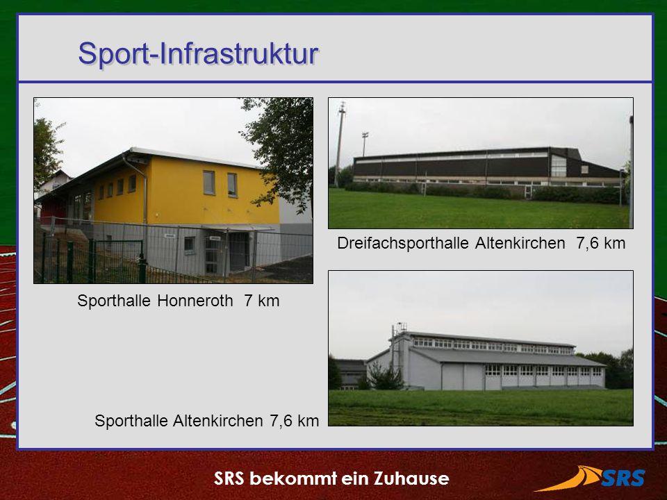 SRS bekommt ein Zuhause Sport-Infrastruktur Sporthalle Honneroth 7 km Dreifachsporthalle Altenkirchen 7,6 km Sporthalle Altenkirchen 7,6 km