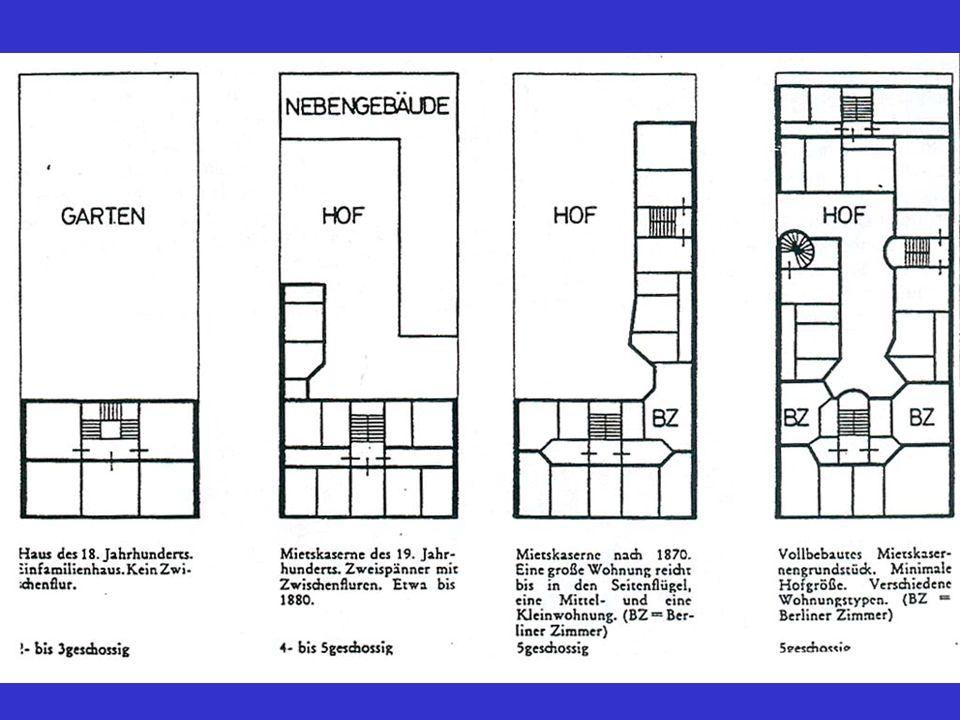 Bauweise und Gebäudetypen Der Baublock war das universale Element zur räumlichen Organisation der Nutzungen.