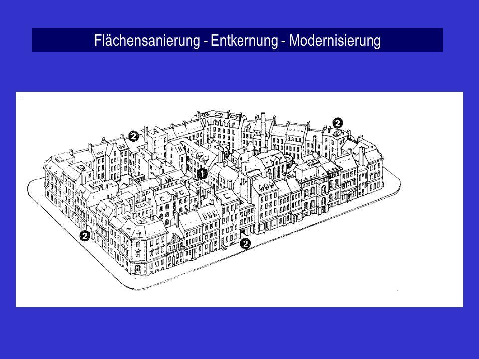 Flächensanierung - Entkernung - Modernisierung