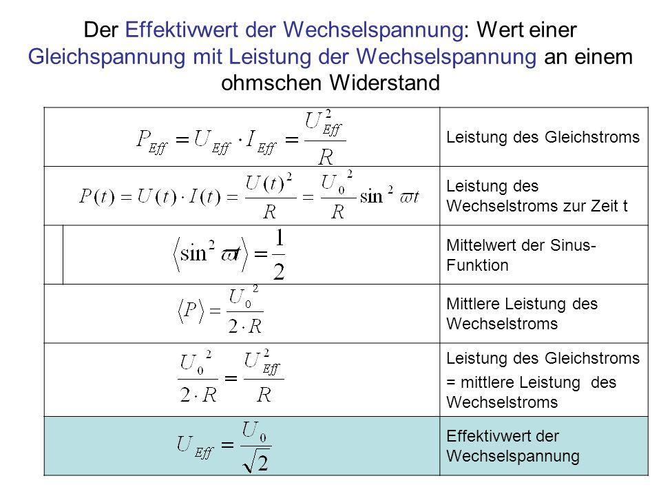 Leistung des Gleichstroms Leistung des Wechselstroms zur Zeit t Mittelwert der Sinus- Funktion Mittlere Leistung des Wechselstroms Leistung des Gleich