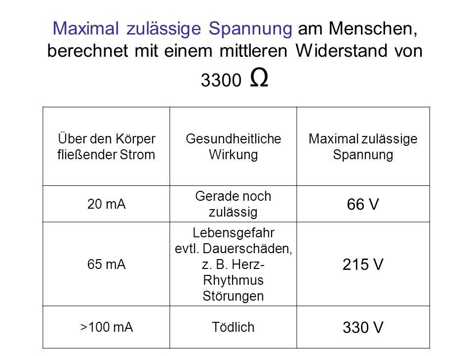 Über den Körper fließender Strom Gesundheitliche Wirkung Maximal zulässige Spannung 20 mA Gerade noch zulässig 66 V 65 mA Lebensgefahr evtl. Dauerschä