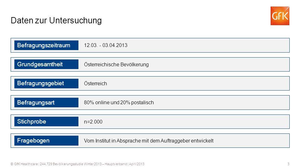 3 © GfK Healthcare   244.729 Bevölkerungsstudie Winter 2013 – Hauptverband   April 2013 Daten zur Untersuchung 12.03.