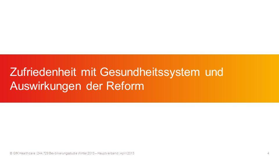 4 © GfK Healthcare   244.729 Bevölkerungsstudie Winter 2013 – Hauptverband   April 2013 Zufriedenheit mit Gesundheitssystem und Auswirkungen der Reform