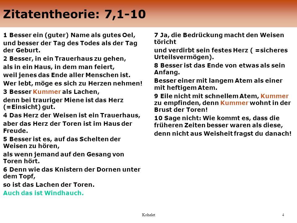 Kohelet4 Zitatentheorie: 7,1-10 1 Besser ein (guter) Name als gutes Oel, und besser der Tag des Todes als der Tag der Geburt.