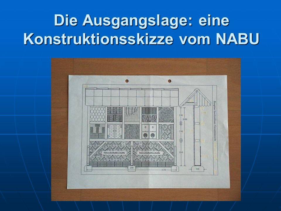 Die Ausgangslage: eine Konstruktionsskizze vom NABU