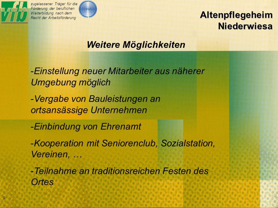 zugelassener Träger für die Förderung der beruflichen Weiterbildung nach dem Recht der Arbeitsförderung 10 Altenpflegeheim Niederwiesa Zeitschiene bis zur Eröffnung Sept.