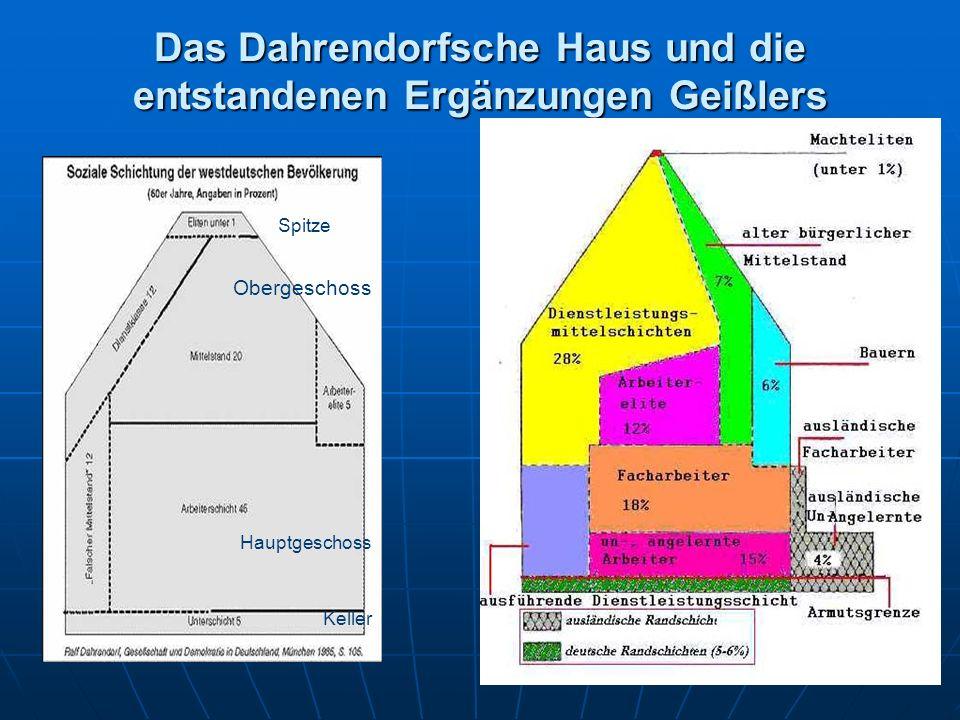 Das Dahrendorfsche Haus und die entstandenen Ergänzungen Geißlers Spitze Obergeschoss Hauptgeschoss Keller